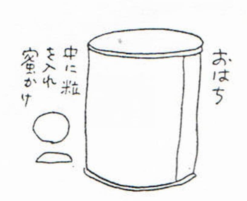 『郷土史東京第三巻6号』に掲載されたおはち(注2)