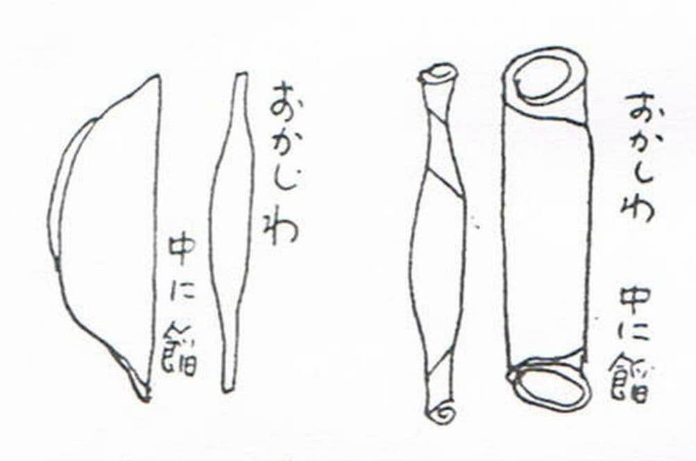 『郷土史東京第三巻6号』に掲載されたお柏(注2)
